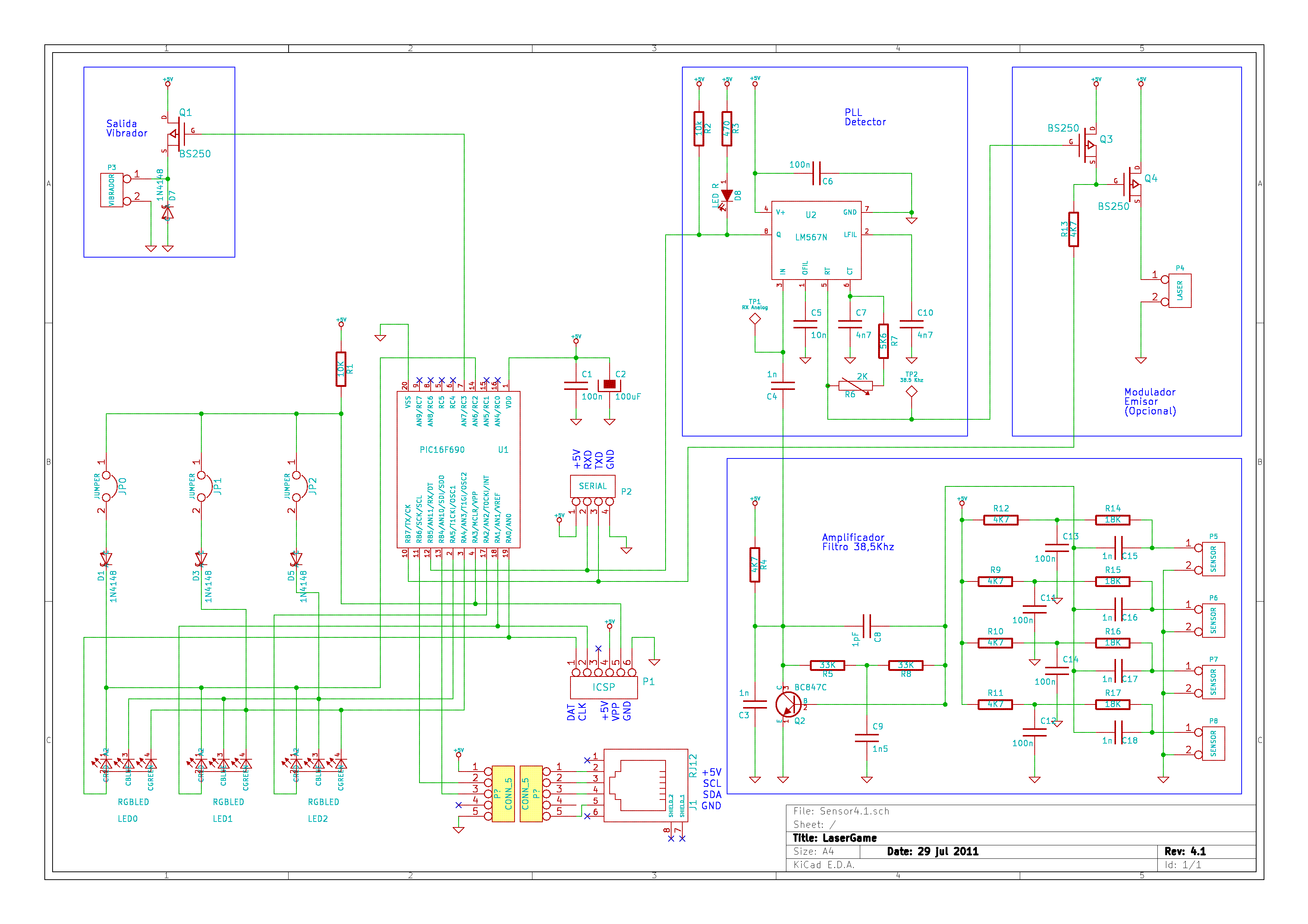 Esquema de los sensores