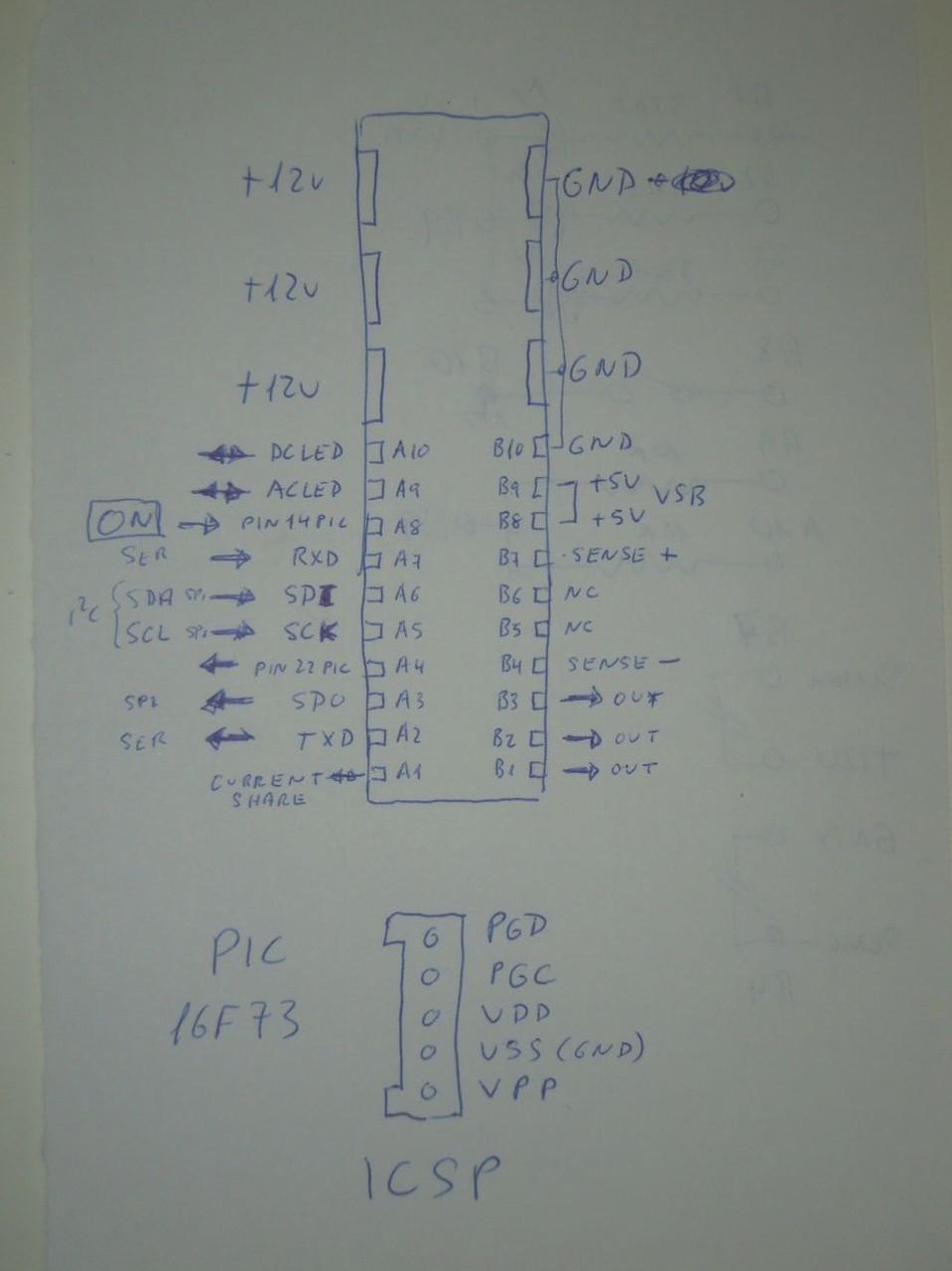 Pinout API3FS25